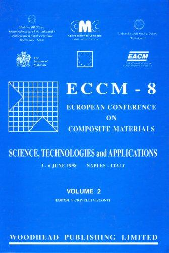 Download ECCM 8